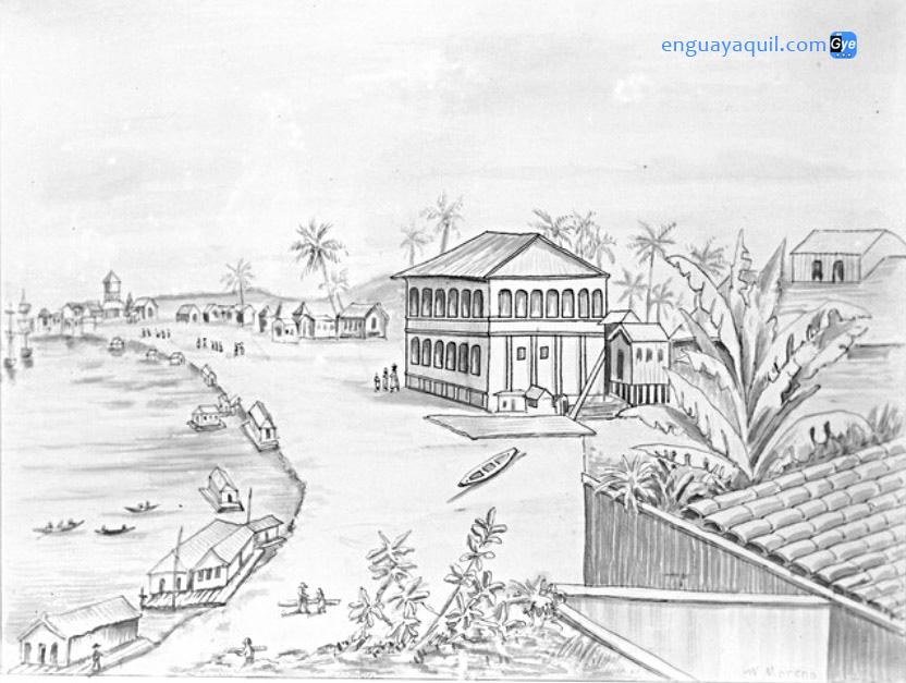 Dibujos para pintar de Guayaquil Antiguo