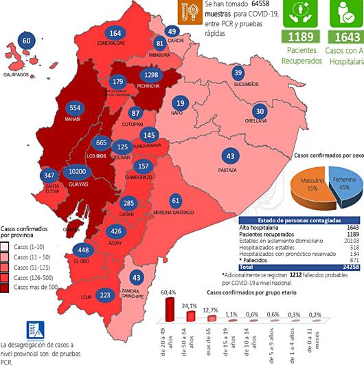 Coronavirus mapa Ecuador