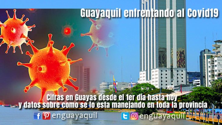 Coronavirus en Guayaquil